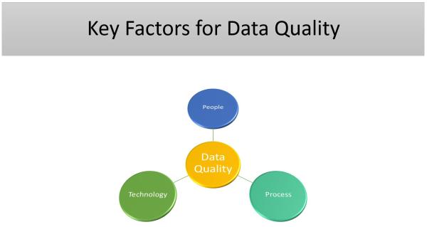 Key Factors for Data Quality resized 600