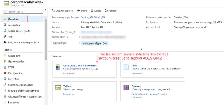 Azure Data Lake Storage account