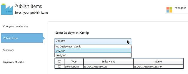ADF Publish With Config File.jpg