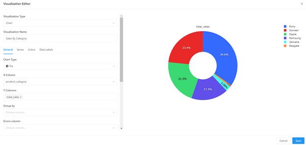 SQL Analytics5
