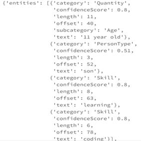 Text Analytics_Blog 12