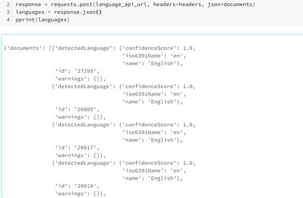 Text Analytics_Blog 6