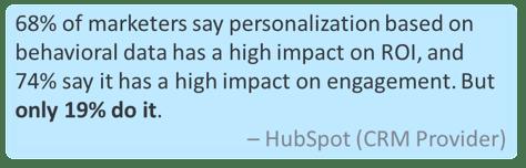 personalized marketing 2